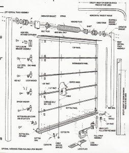 SP Truck Door Diagram